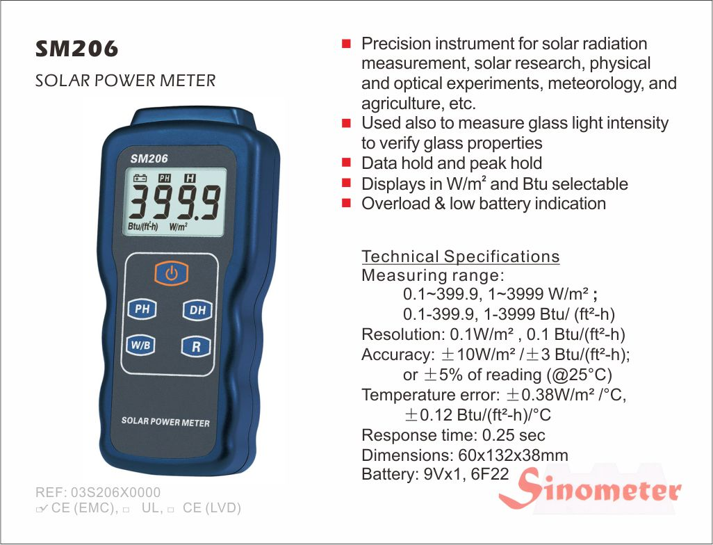 Power Meters For Solar Energy : Solar power meters etesters search